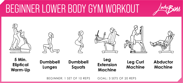 How to start working out at the gym