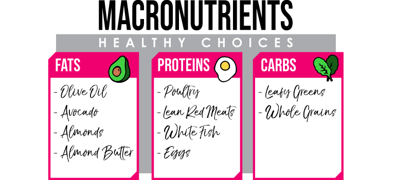 Counting Macros - guide to macros
